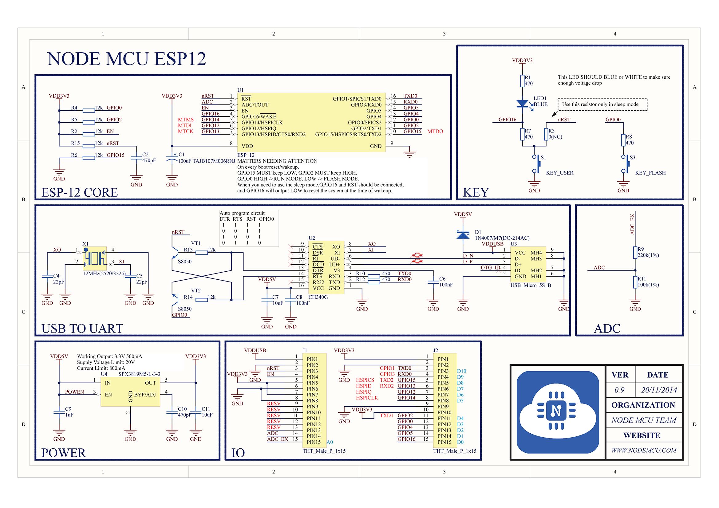 nodemcu v2   lua based esp8266 development kit   esp8266