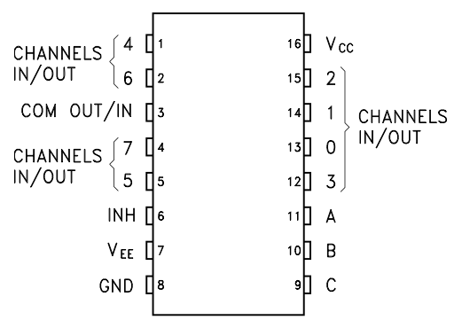wemos and 4051 led example